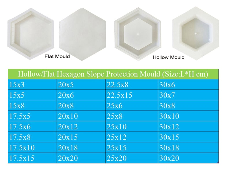 Hexagon slope protection mould 1